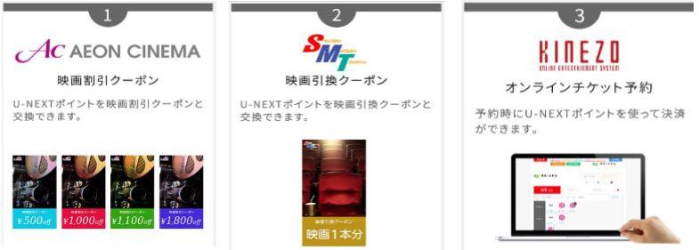 U-NEXTポイント 映画館